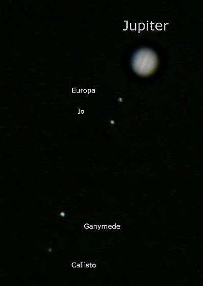 Jupiter and its Galilean moons (image from Wikimedia Commons)