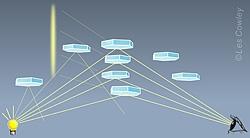 Diagram of light pillars by Les Cowley, Atmospheric Optics