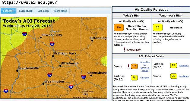 Air Now forecast for Pittsburgh, PA, 25 May 2016 (screenshot from AirNow.gov)