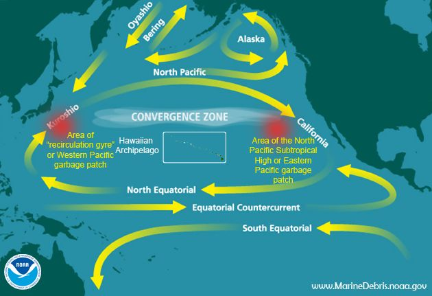 Pacific currents and garbage gyres map, NOAA Marine Debris Program